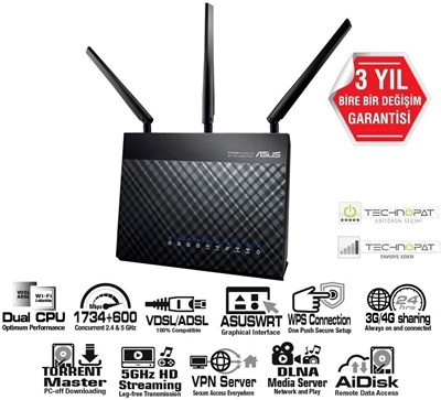 Asus RT-AC66 450Mbps 4 Port Access Point/Router
